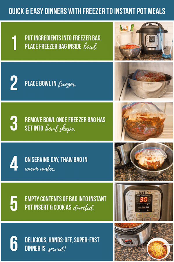 step by step freezer to instant pot meals